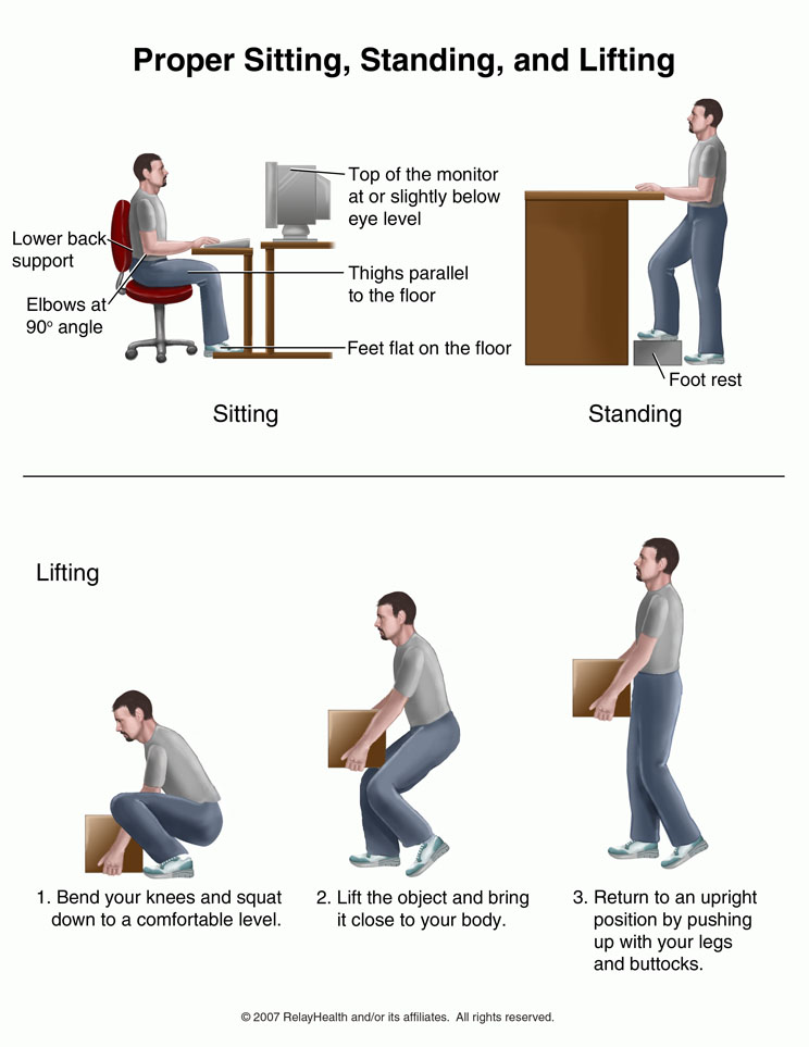 Posture Up for Standing, Sitting and Lifting – Hope ...